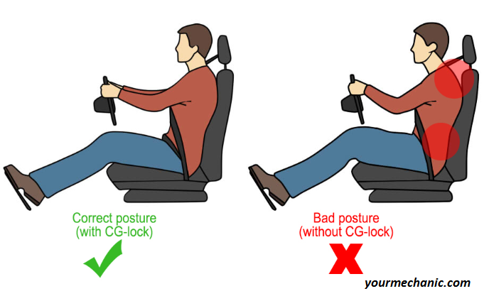 The Car Seat, Not An Office Chair Maybe Causing Back Pain